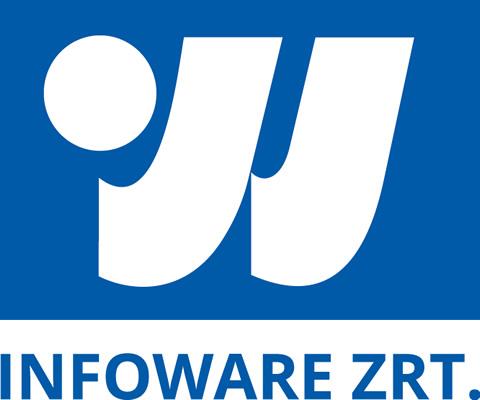 Infoware Zrt.